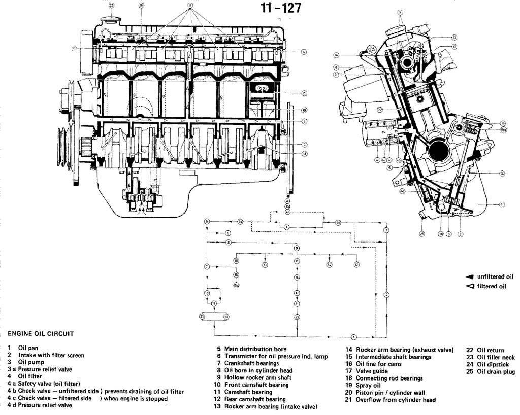 2009 f250 schema moteur