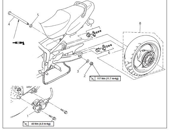 retirer roue arrière vélo