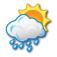 حالة الطقس في بانياس الساحل