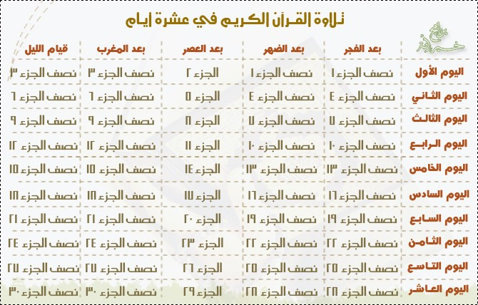جدول لختم القرآن 310.jpg