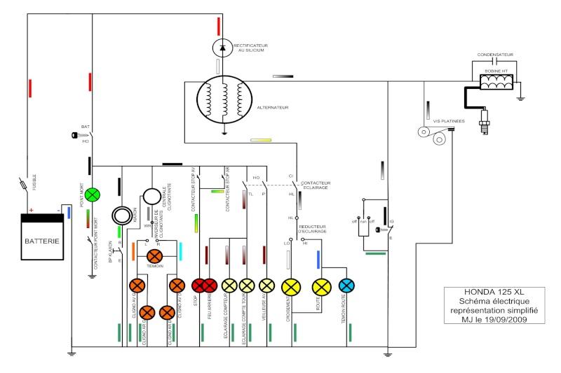 probleme de cablage electrique