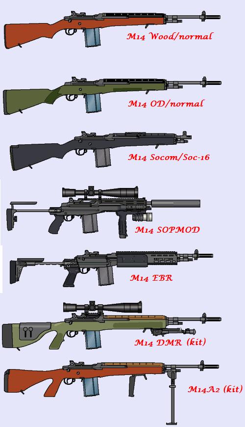 WE M14 / EBR (Diskussionsrunde mit Inhaltsverzeichnis ... M14 Ebr Rifle