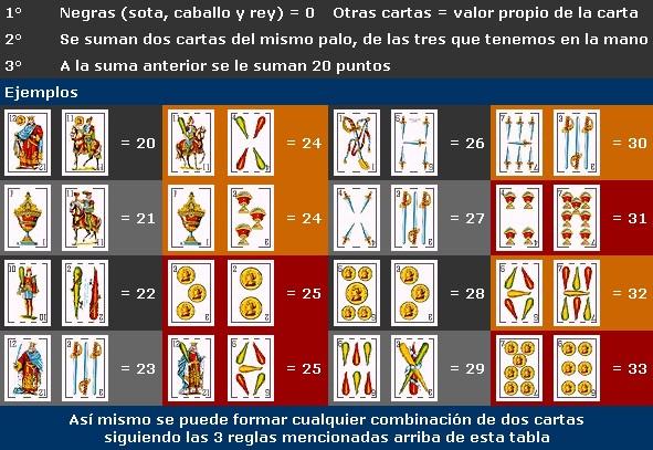 ganar truco carta: