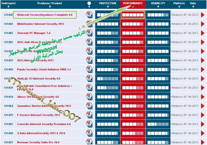 webroot_8 avg_2013,بوابة 2013 speedd11.png