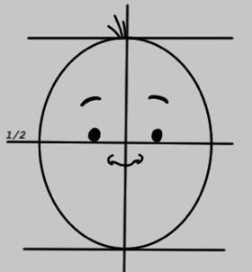 apprendre le dessin
